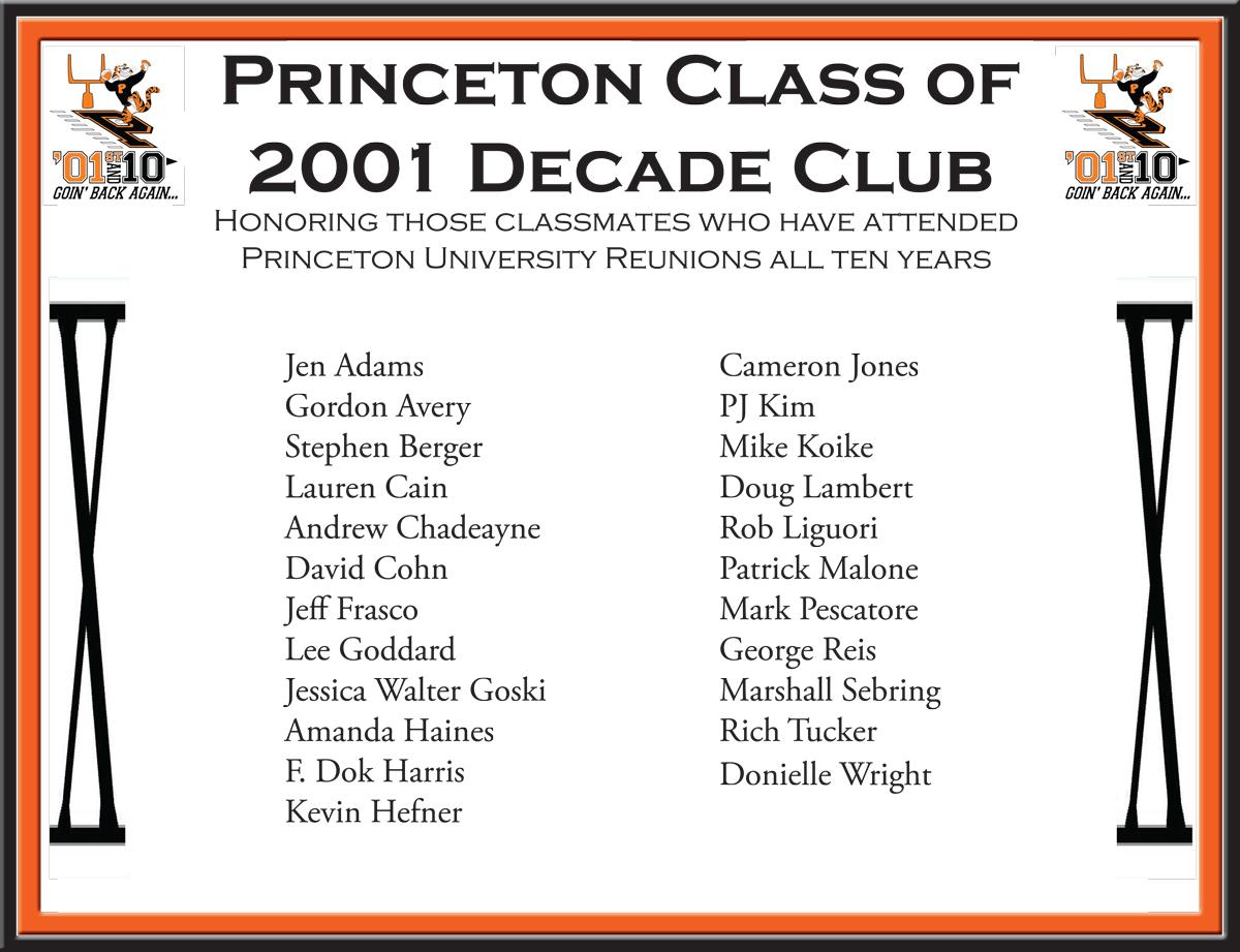 Princeton Decade Club